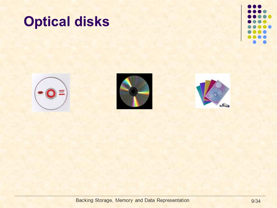 Optical disks Backing Storage, Memory and Data Representation