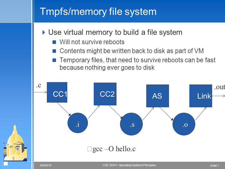 Tmpfs/memory file system