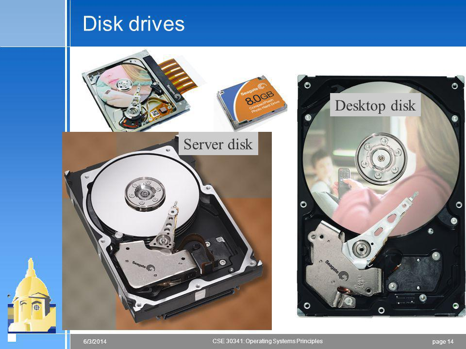 Disk drives Desktop disk Server disk