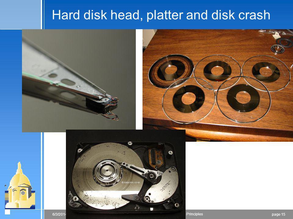 Hard disk head, platter and disk crash