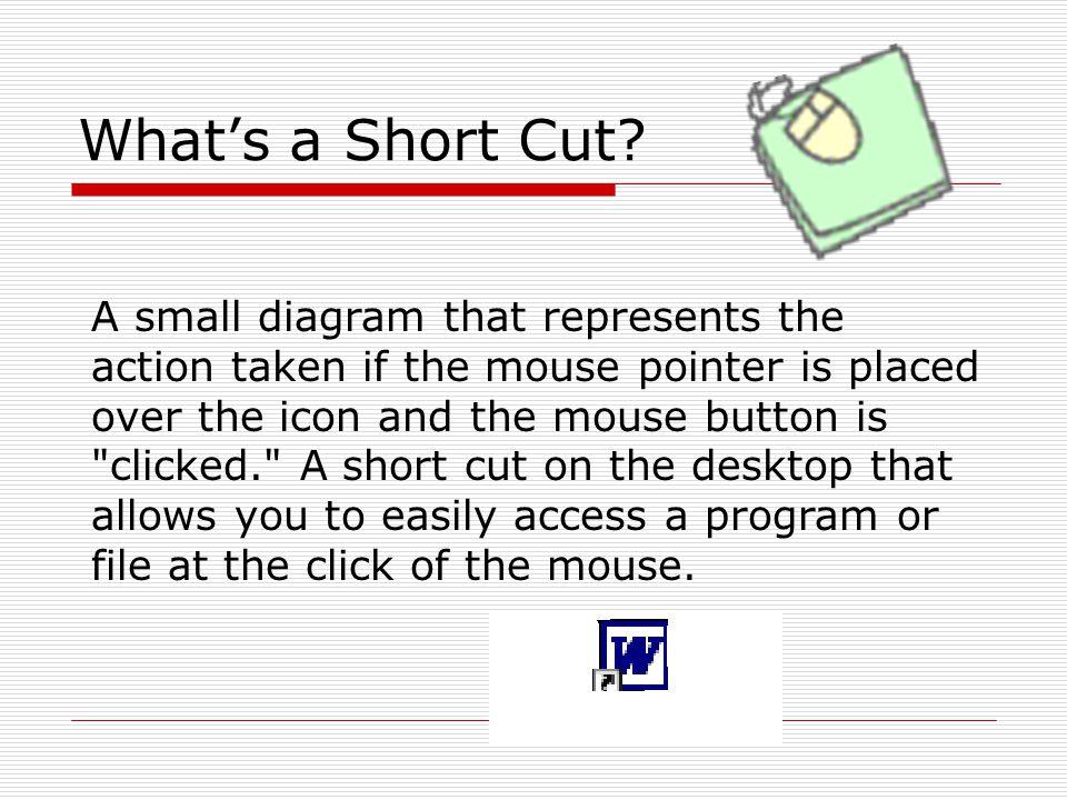 What's a Short Cut