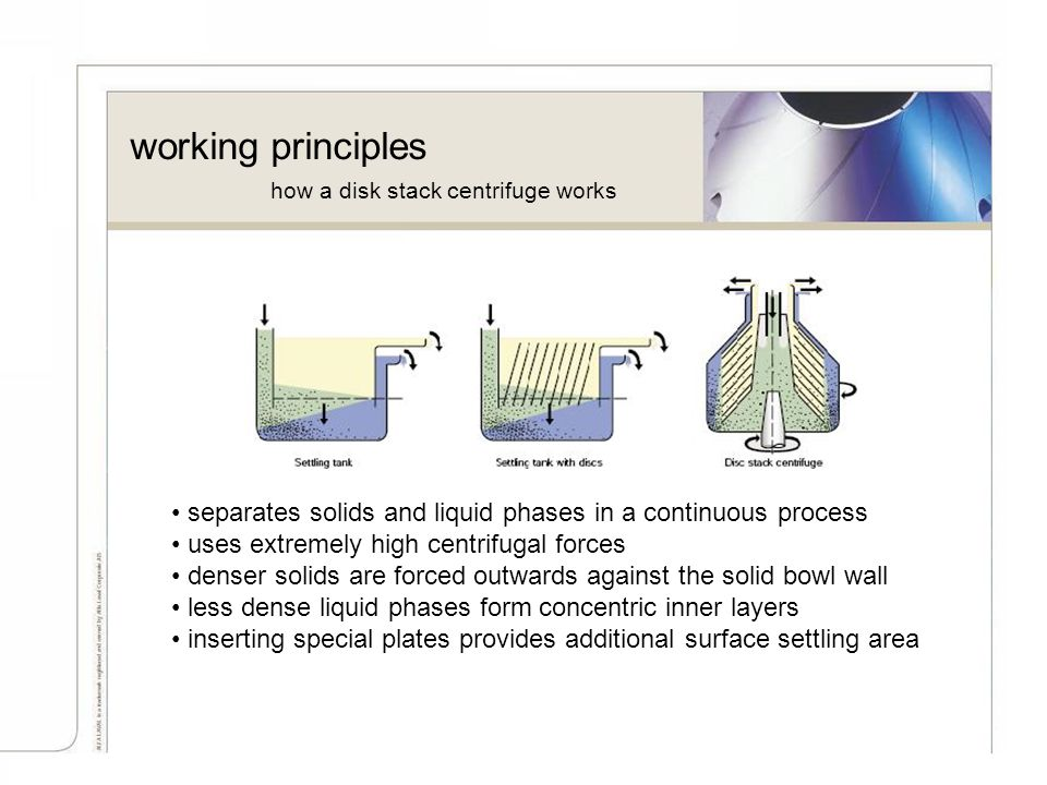 working principles how a disk stack centrifuge works. separates solids and liquid phases from each other in a single continuous process.