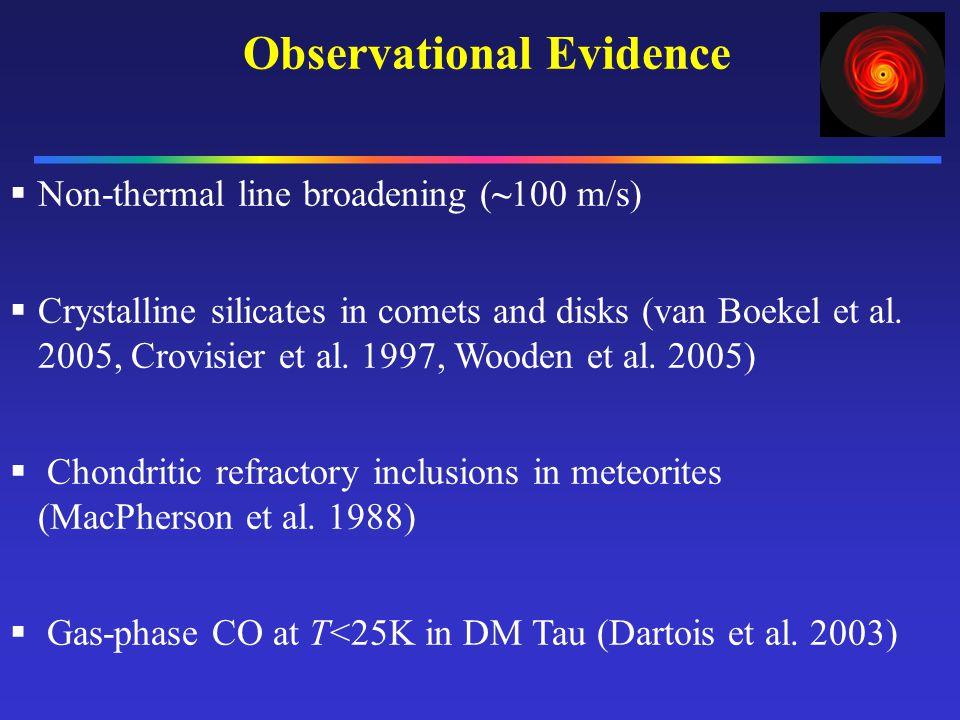 __________ Observational Evidence