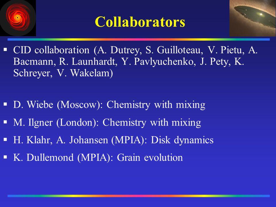Collaborators __________ __________