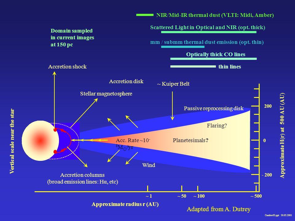 (broad emission lines: Hα, etc)