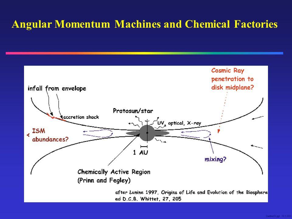 Angular Momentum Machines and Chemical Factories