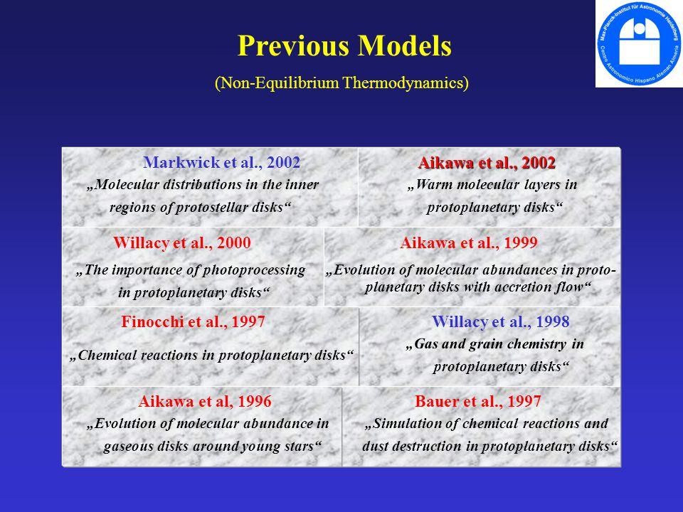 Previous Models (Non-Equilibrium Thermodynamics) Markwick et al., 2002