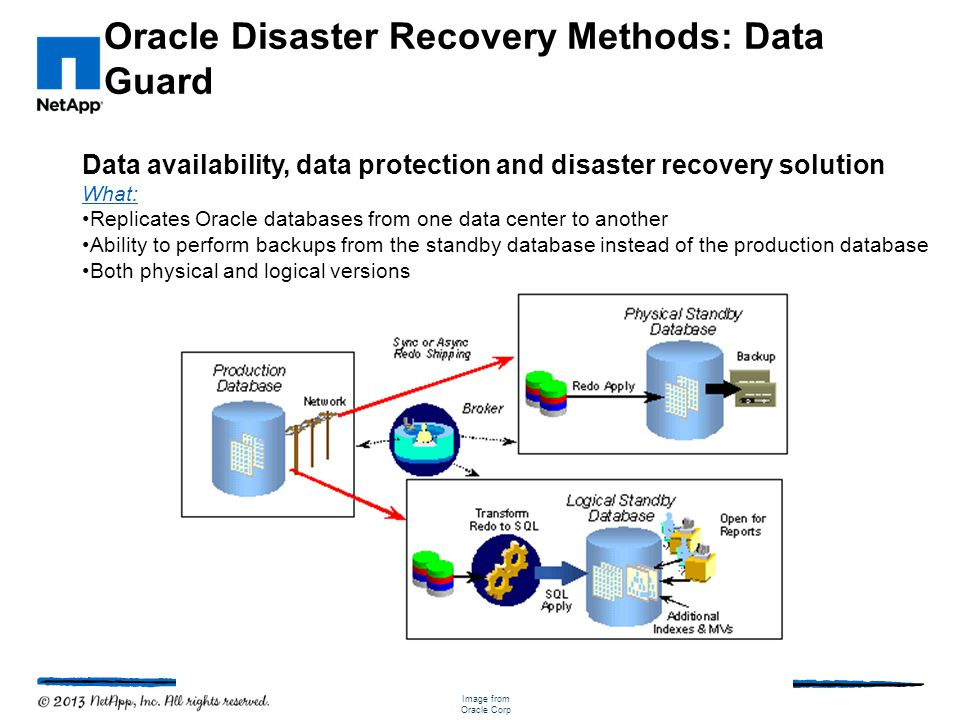 Oracle Disaster Recovery Methods: Data Guard