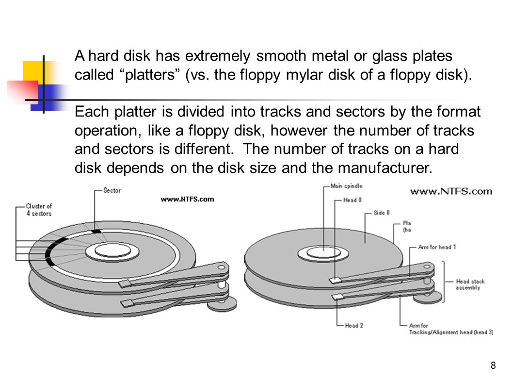 A hard disk has extremely smooth metal or glass plates called platters (vs. the floppy mylar disk of a floppy disk).