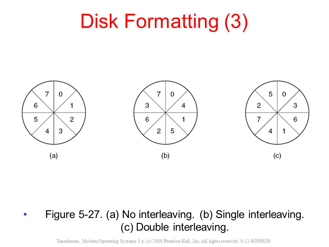 Disk Formatting (3) Figure 5-27. (a) No interleaving. (b) Single interleaving. (c) Double interleaving.