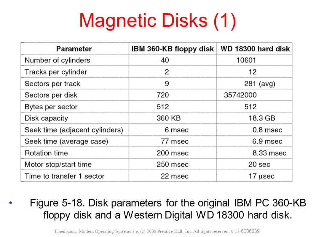 Magnetic Disks (1) Figure 5-18. Disk parameters for the original IBM PC 360-KB floppy disk and a Western Digital WD 18300 hard disk.