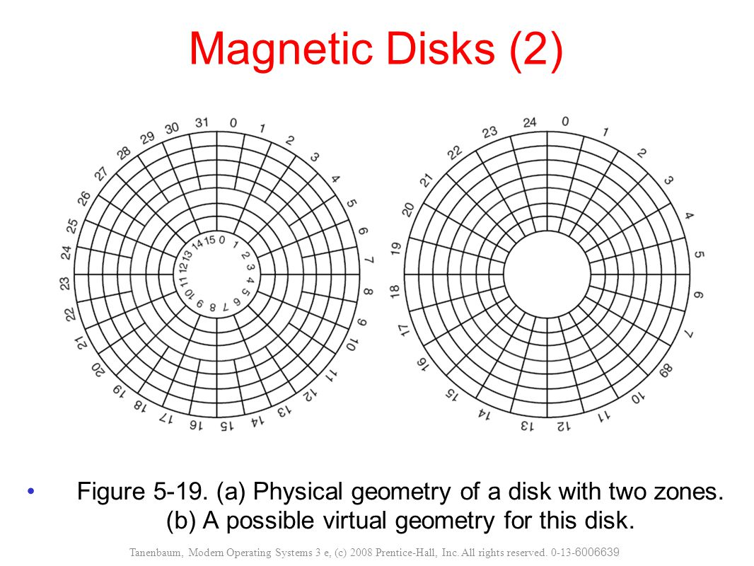 Magnetic Disks (2) Figure 5-19. (a) Physical geometry of a disk with two zones. (b) A possible virtual geometry for this disk.