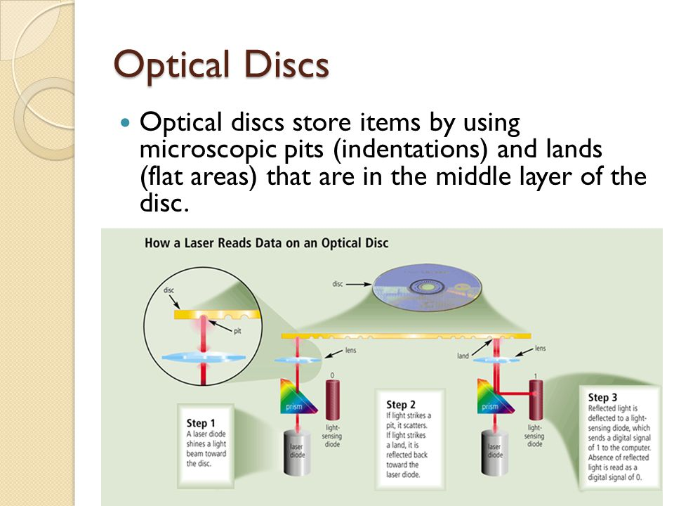 Optical Discs Optical discs store items by using microscopic pits (indentations) and lands (flat areas) that are in the middle layer of the disc.