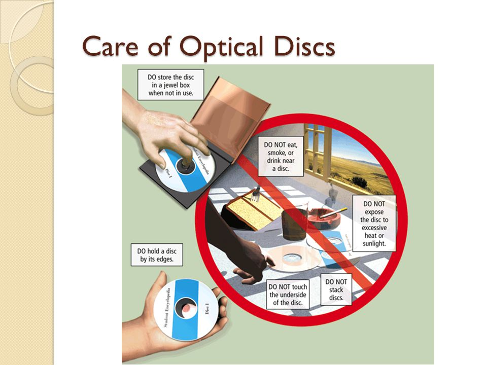 Care of Optical Discs