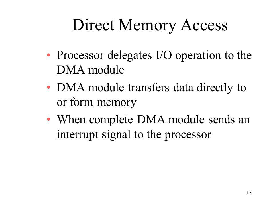 Direct Memory Access Processor delegates I/O operation to the DMA module. DMA module transfers data directly to or form memory.