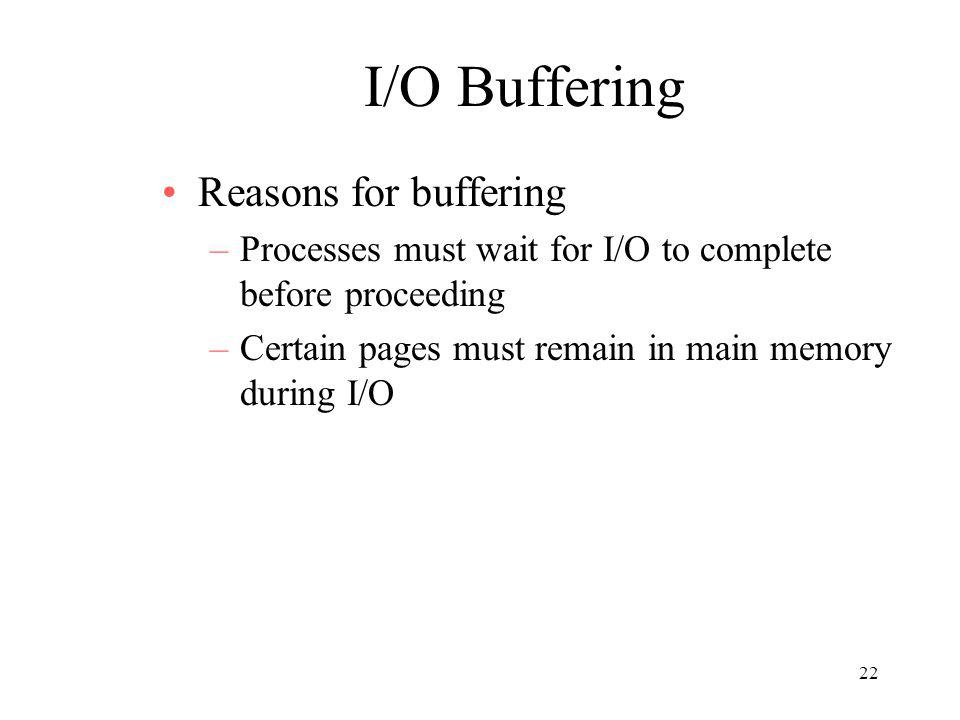 I/O Buffering Reasons for buffering