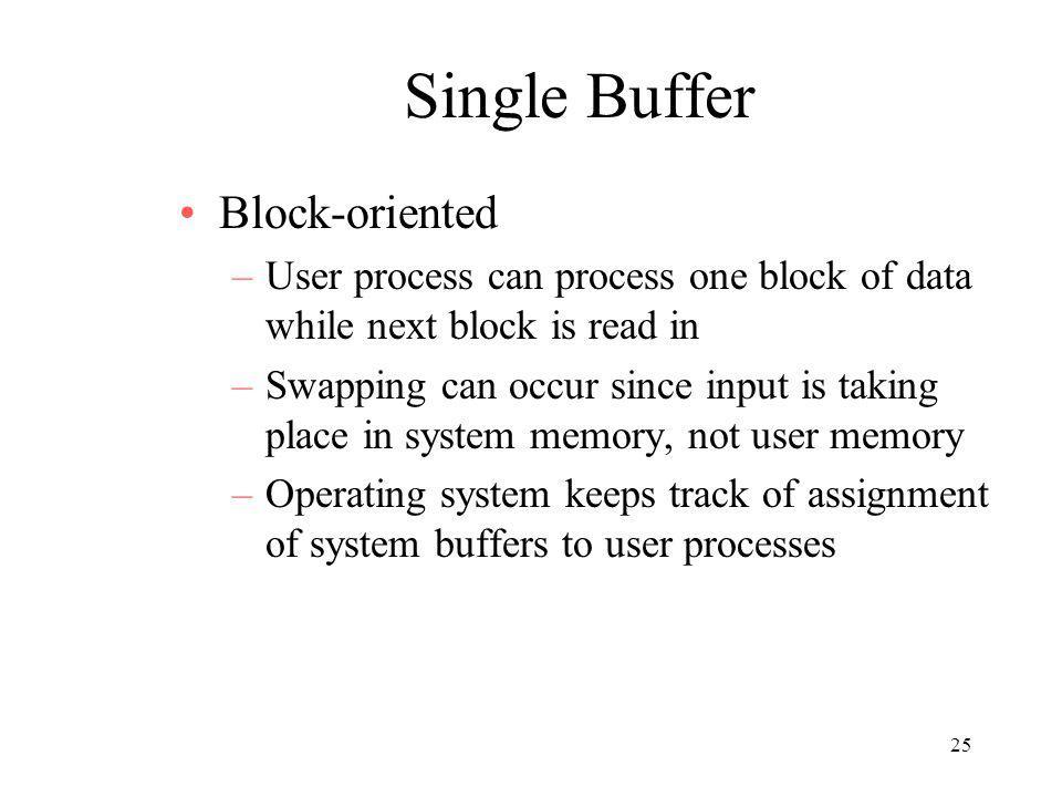 Single Buffer Block-oriented