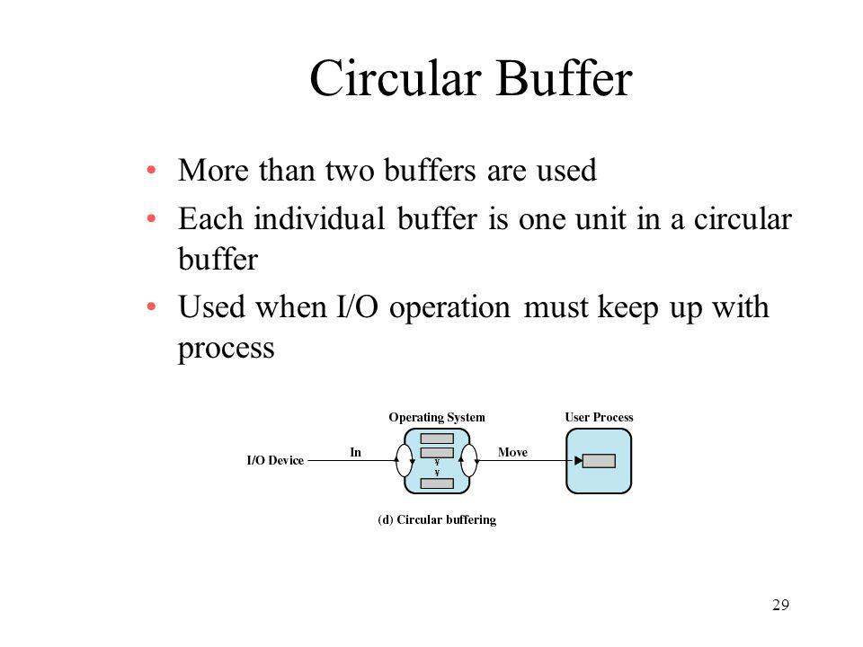 Circular Buffer More than two buffers are used