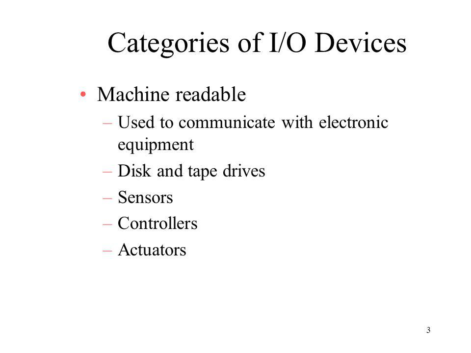 Categories of I/O Devices