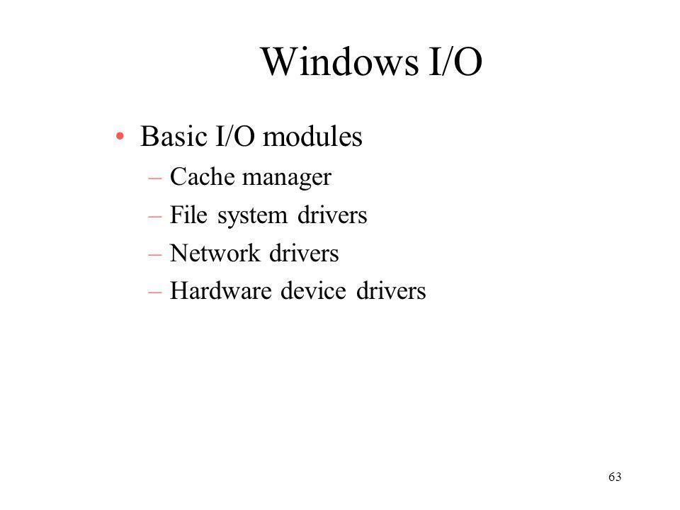 Windows I/O Basic I/O modules Cache manager File system drivers