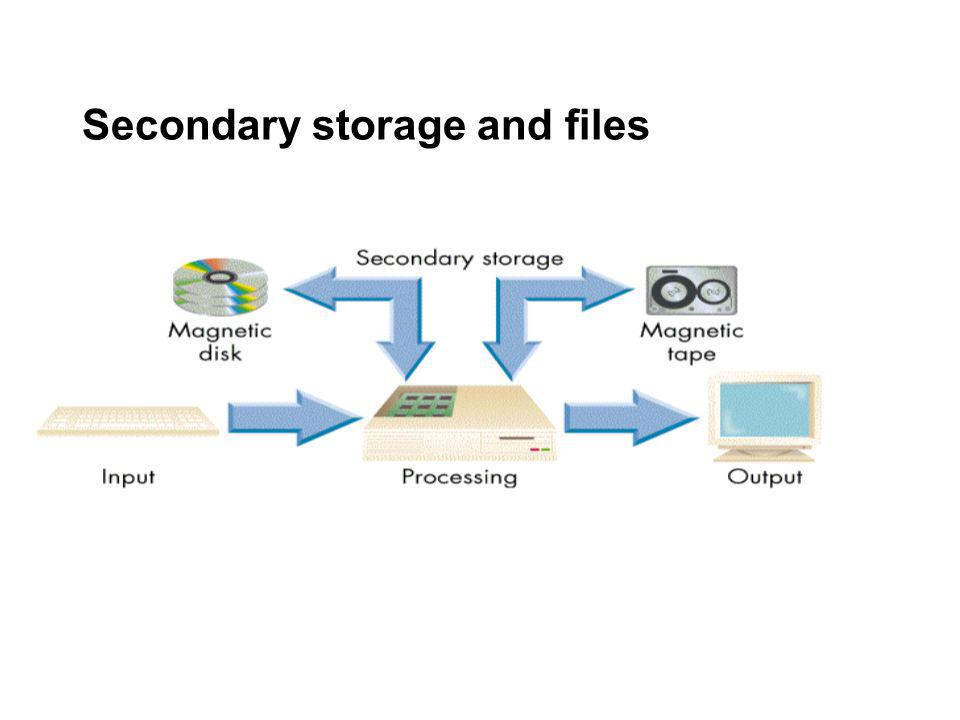 Secondary storage and files