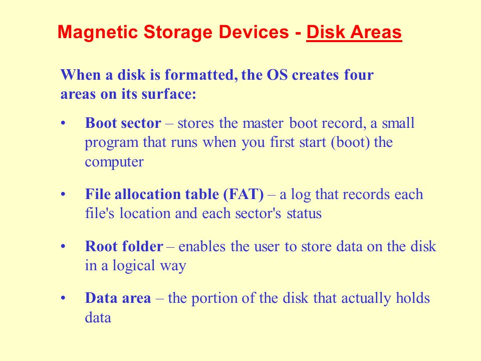 Magnetic Storage Devices - Disk Areas