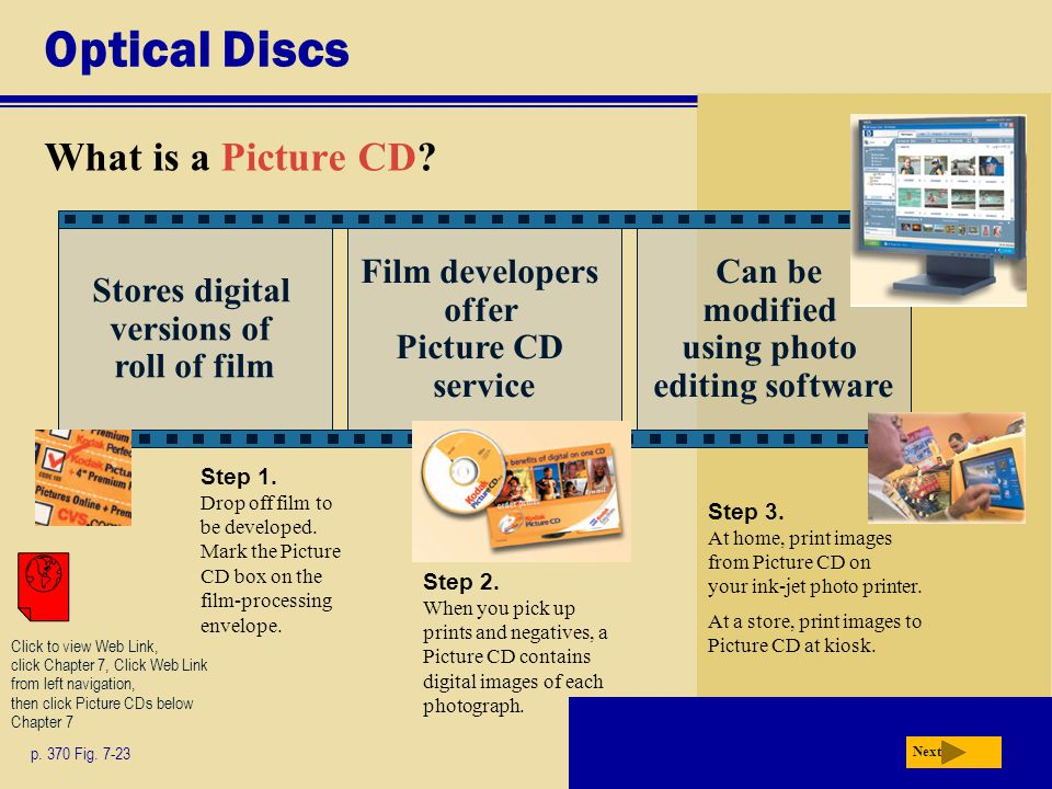 Optical Discs What is a Picture CD