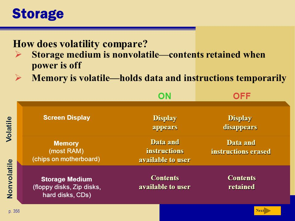 Storage How does volatility compare