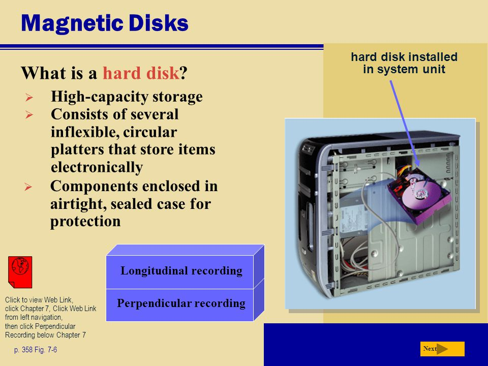 hard disk installed in system unit