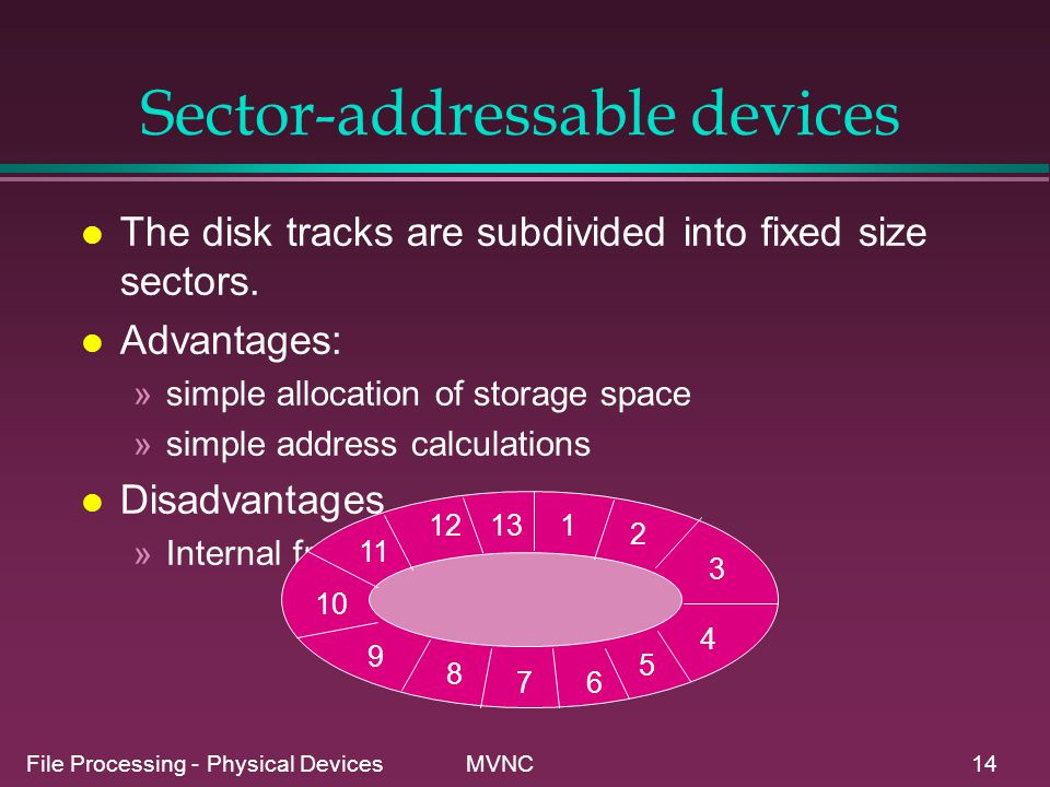 Sector-addressable devices