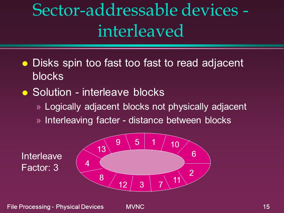 Sector-addressable devices - interleaved