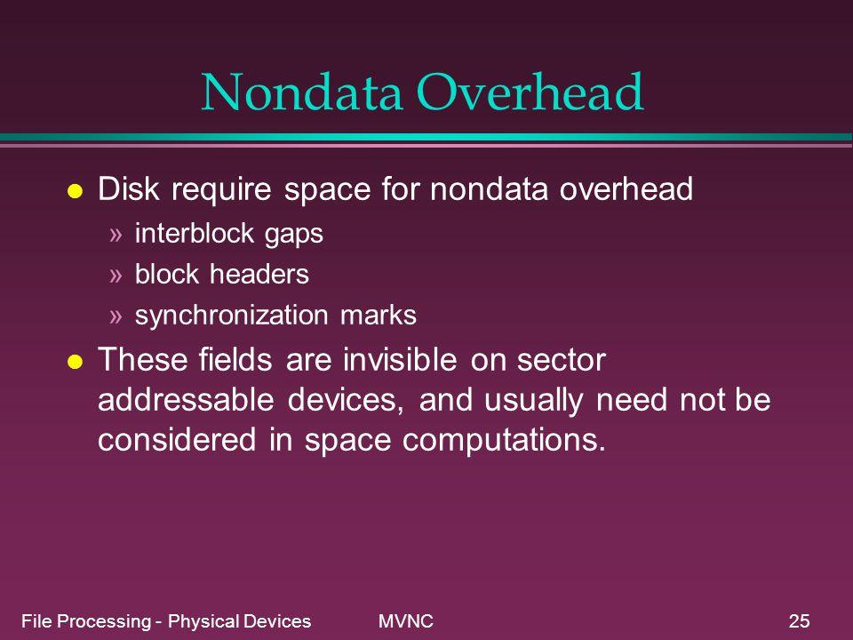 Nondata Overhead Disk require space for nondata overhead