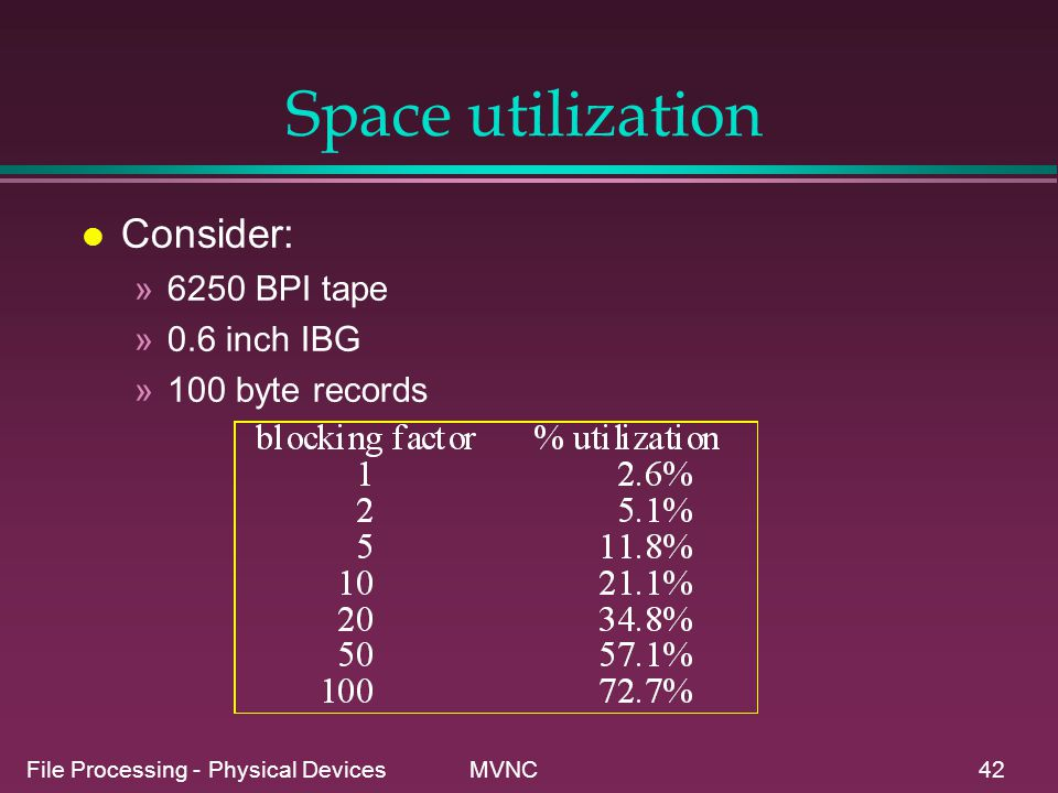 Space utilization Consider: 6250 BPI tape 0.6 inch IBG