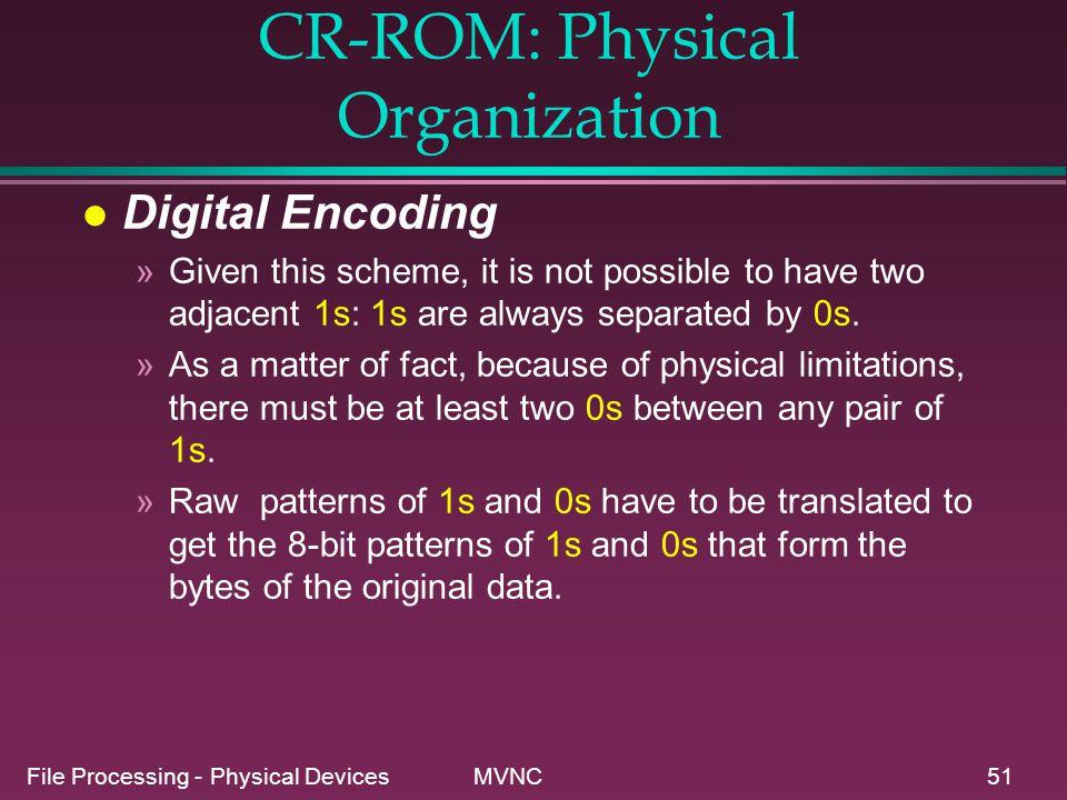 CR-ROM: Physical Organization