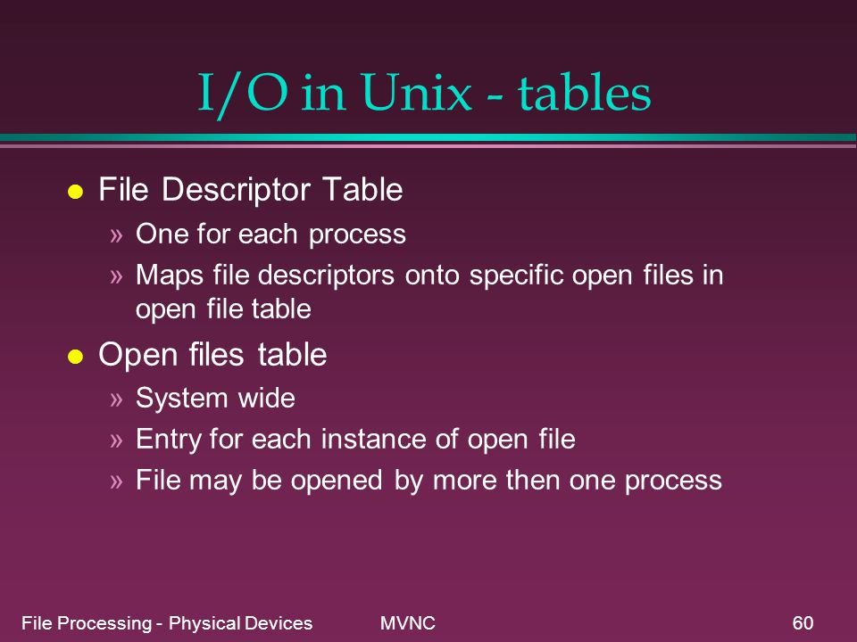 I/O in Unix - tables File Descriptor Table Open files table