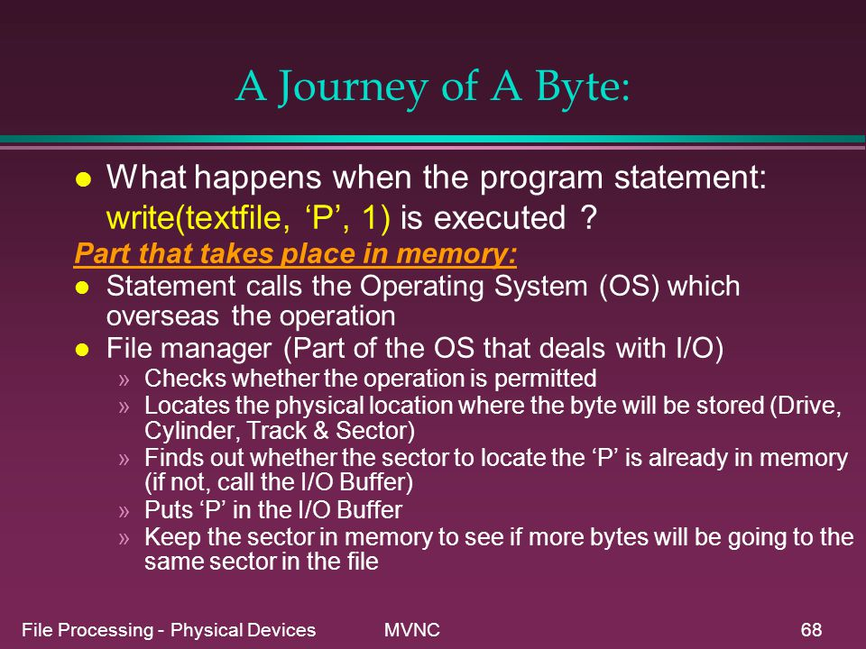 A Journey of A Byte: What happens when the program statement: write(textfile, 'P', 1) is executed