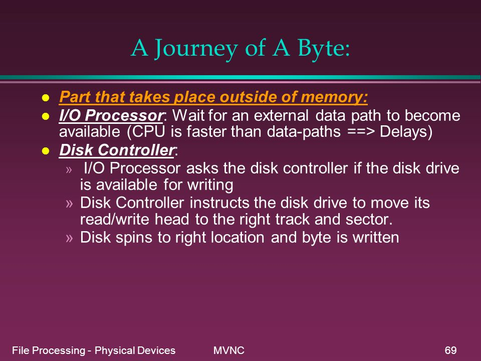 A Journey of A Byte: Part that takes place outside of memory: