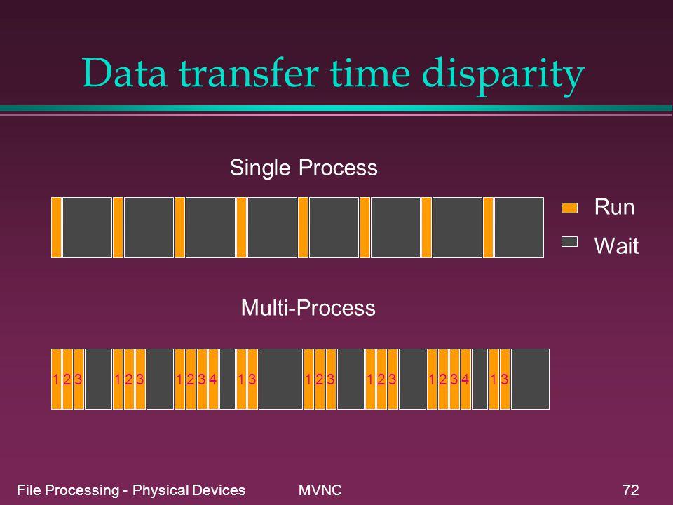 Data transfer time disparity