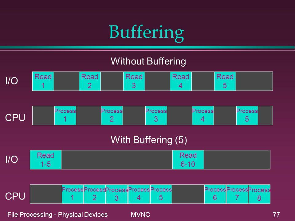 Buffering Without Buffering I/O CPU With Buffering (5) I/O CPU Read 1