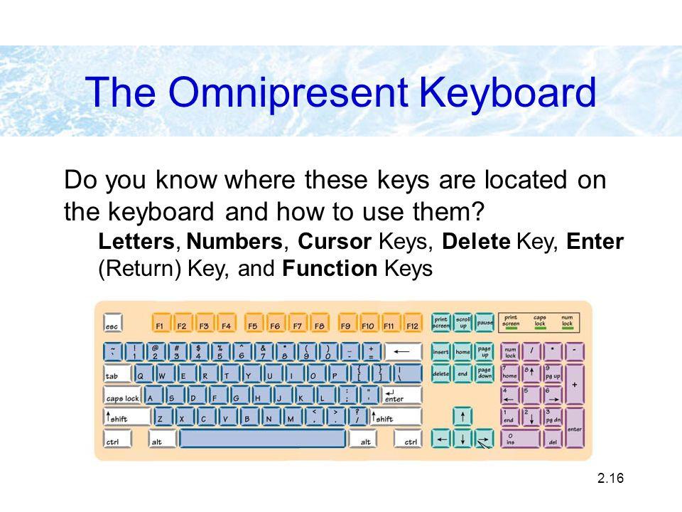 The Omnipresent Keyboard