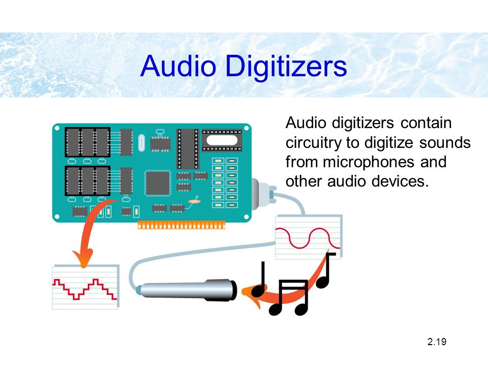 Audio Digitizers Audio digitizers contain circuitry to digitize sounds from microphones and other audio devices.