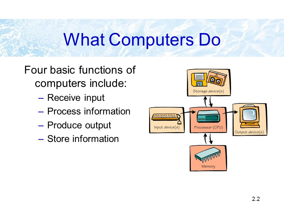 What Computers Do Four basic functions of computers include: