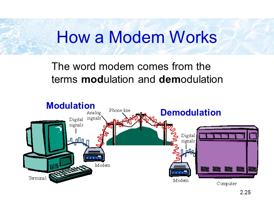 How a Modem Works The word modem comes from the terms modulation and demodulation.