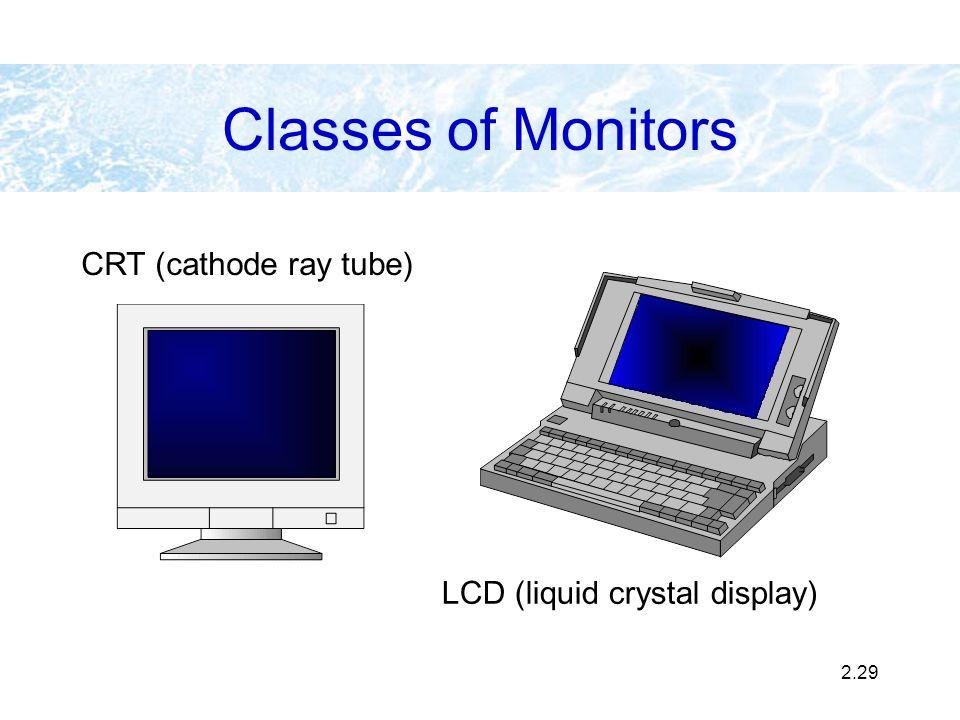 Classes of Monitors CRT (cathode ray tube)
