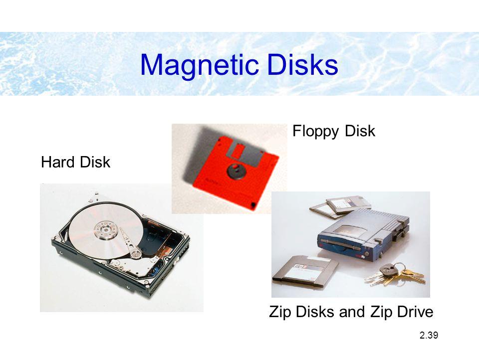 Magnetic Disks Floppy Disk Hard Disk Zip Disks and Zip Drive