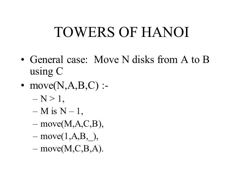TOWERS OF HANOI General case: Move N disks from A to B using C