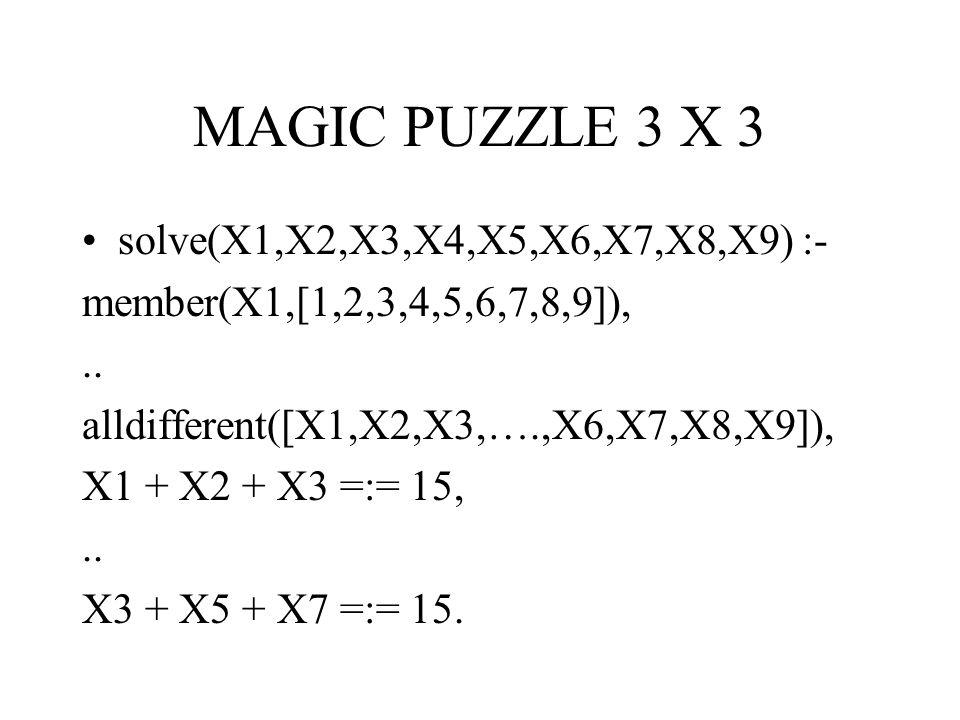 MAGIC PUZZLE 3 X 3 solve(X1,X2,X3,X4,X5,X6,X7,X8,X9) :-