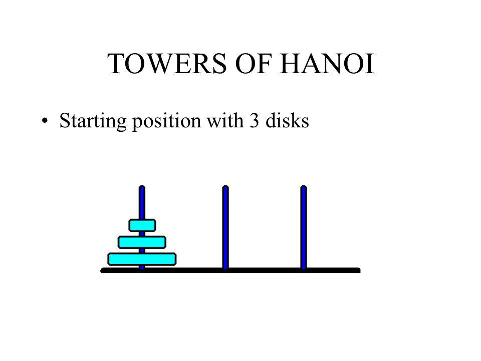 TOWERS OF HANOI Starting position with 3 disks