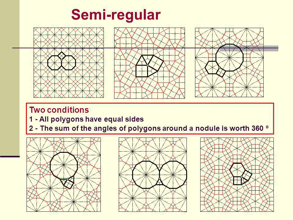 Semi-regular Two conditions 1 - All polygons have equal sides