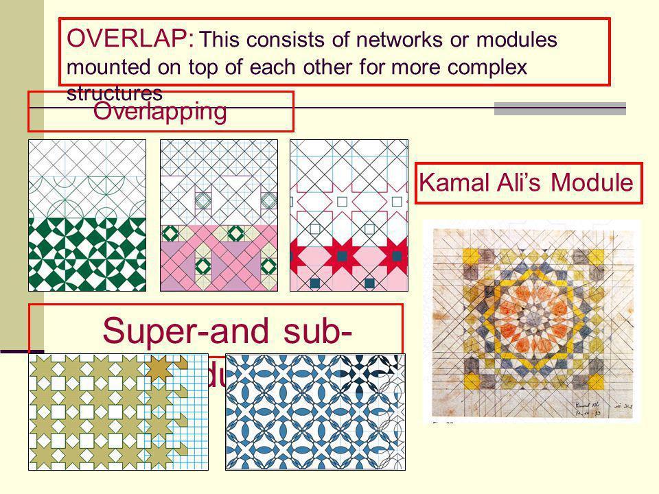 Super-and sub-modules